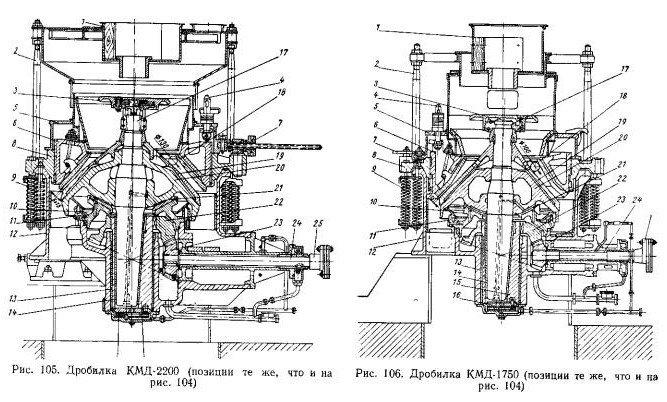 Конусная дробилка ремонт в Геленджик дробилка роторная смд в Чусовой