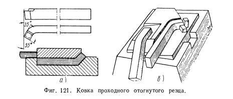 Ковка на молотах схема