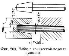 Способы штамповки на горизонтально-ковочной машине