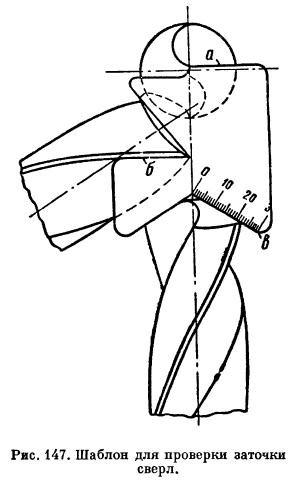 Шаблон для заточки сверла своими руками 124