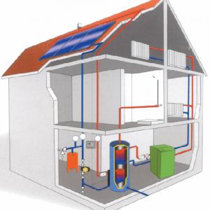 Система газоснабжения дома