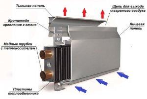 Принцип действия плинтусного отопления