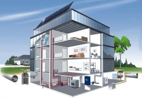 Heatbox.ru - разработка и оснащение инженерных систем